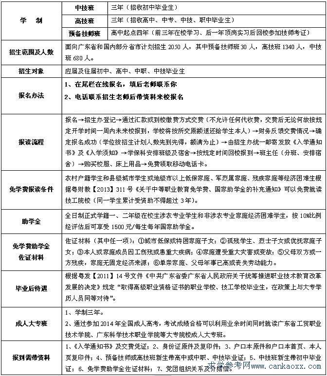 2014年广东省城市建设技师学院招生专业与报读方法