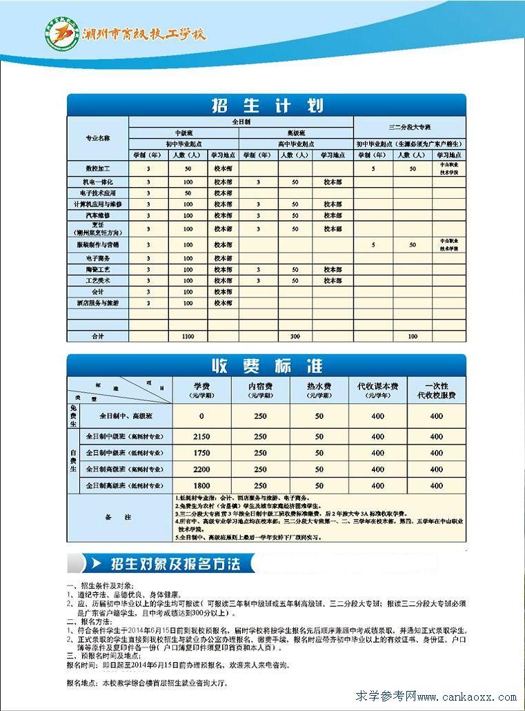 2015潮州市高级技工学校招生报名
