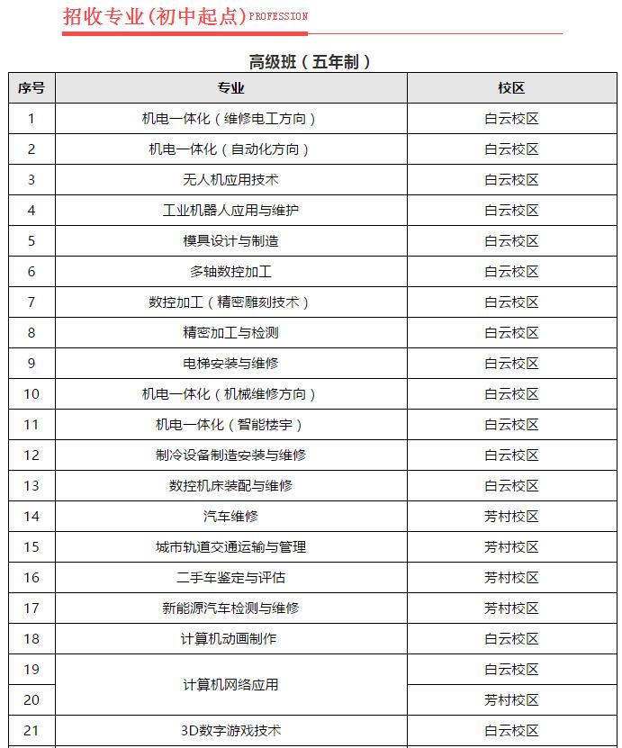 广州市机电技师学院2019年招生专业及学费