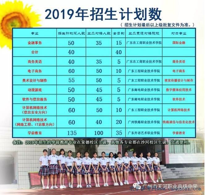 广州市天河职业高级中学