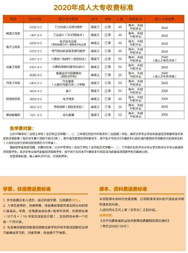 惠州市技師學院2020大專學費